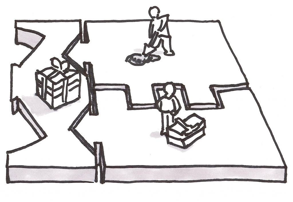 Supply Chain in the Business Model Canvas Interlinked
