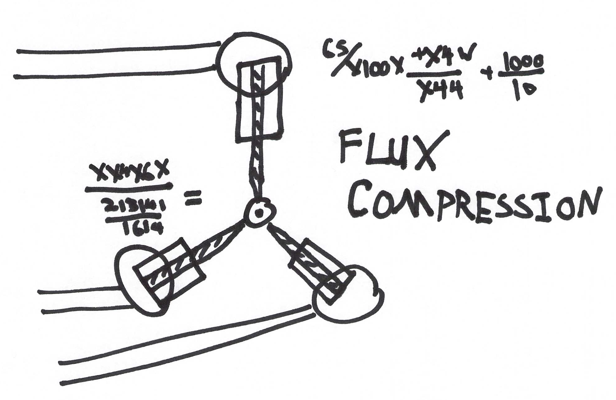 flux capacitor - a back to the future moment